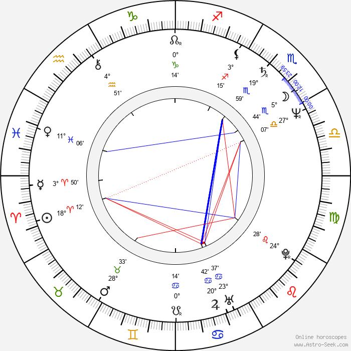 Kane Hodder - Birth horoscope chart