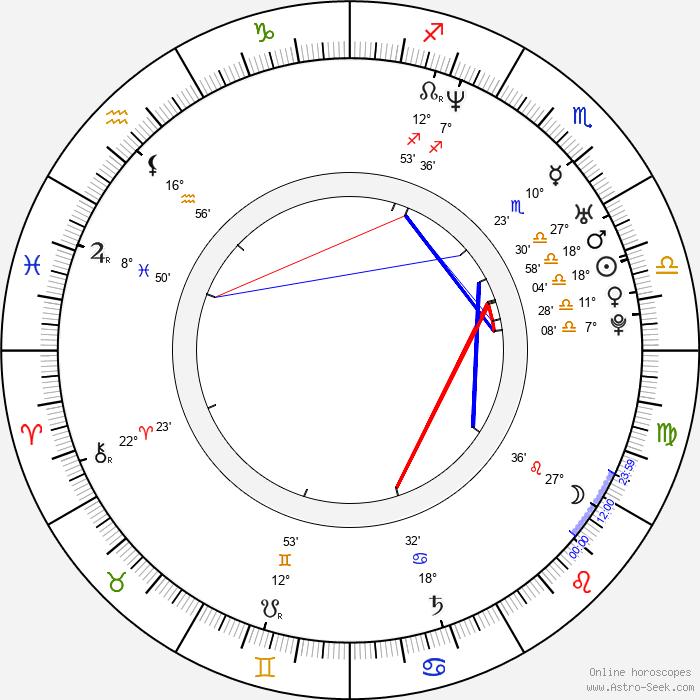Kane Kosugi - Birth horoscope chart