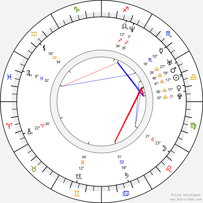 Kane Kosugi - Birth horoscope chart