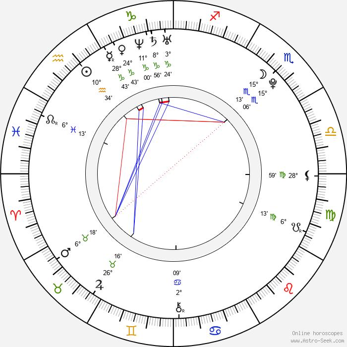 Kang Han Na - Birth horoscope chart