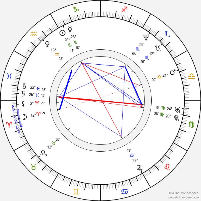 Kang-ho Song - Birth horoscope chart