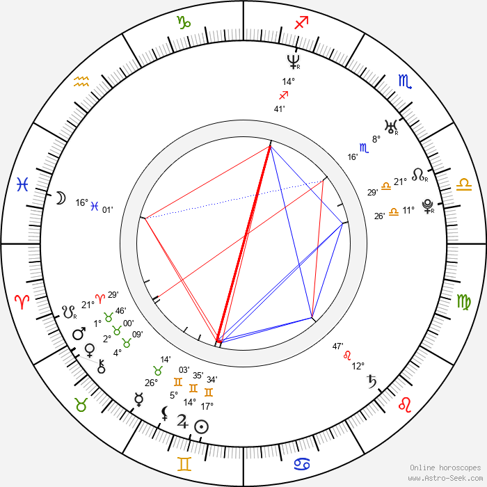 Kanye West - Birth horoscope chart