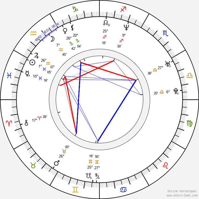 Kaori Tsuji - Birth horoscope chart
