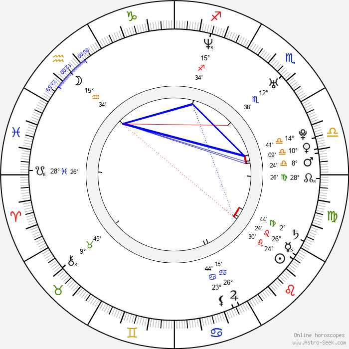 Kar Yan Lam - Birth horoscope chart