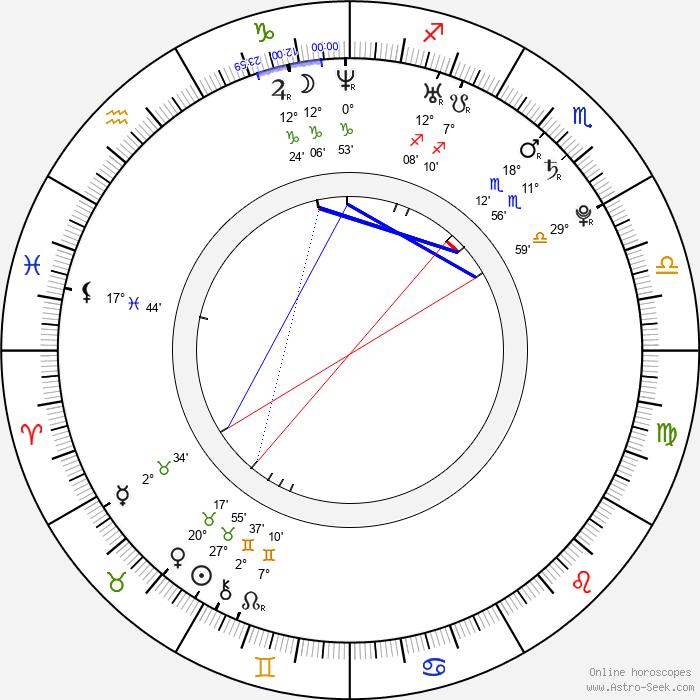 Kara Clem - Birth horoscope chart
