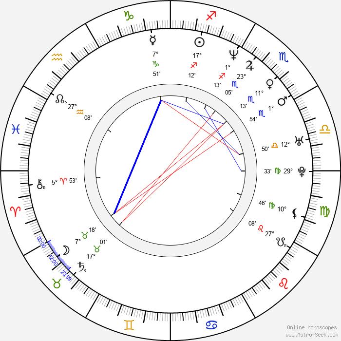 Kara DioGuardi - Birth horoscope chart