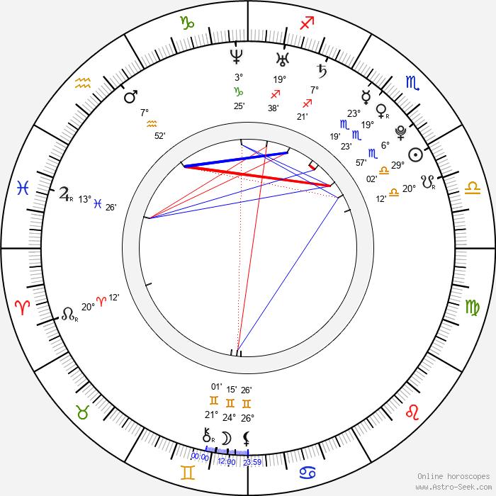 Kara Lang - Birth horoscope chart