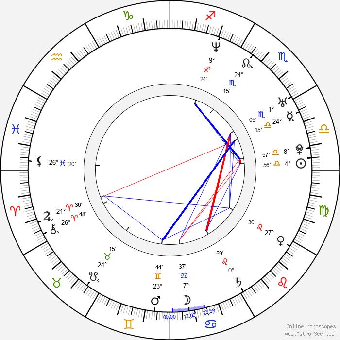 Karan Ashley - Birth horoscope chart