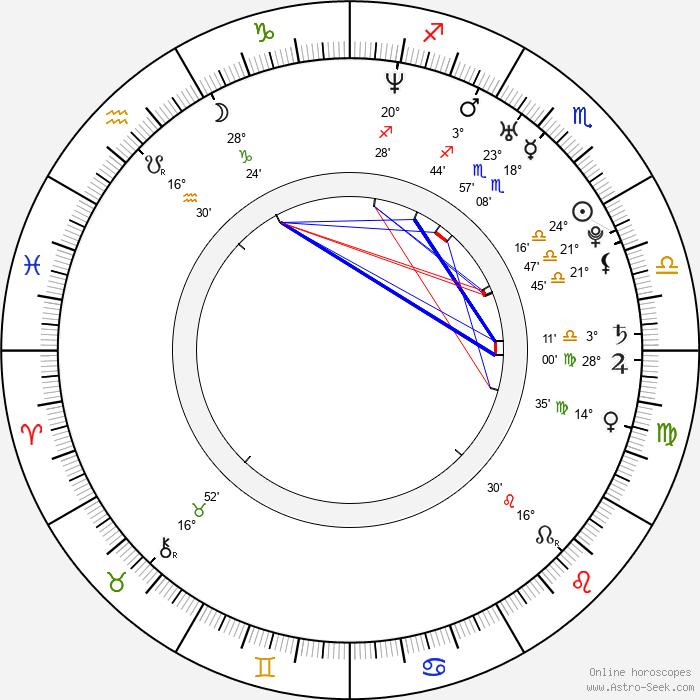 Kareem Mortimer - Birth horoscope chart