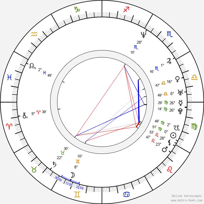 Karel Hoffmann Jr. - Birth horoscope chart