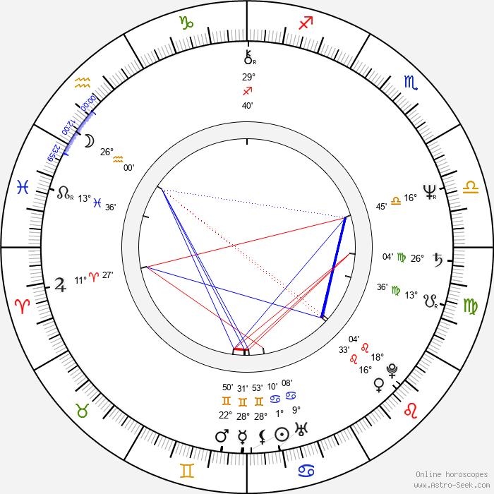 Karel Hovorka Jr. - Birth horoscope chart