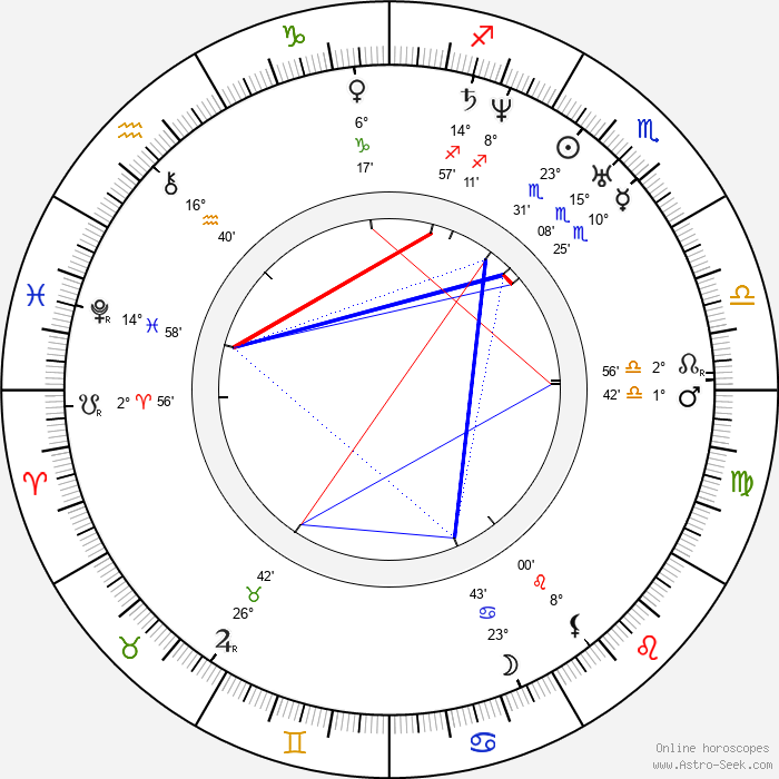Karel Hynek Mácha - Birth horoscope chart