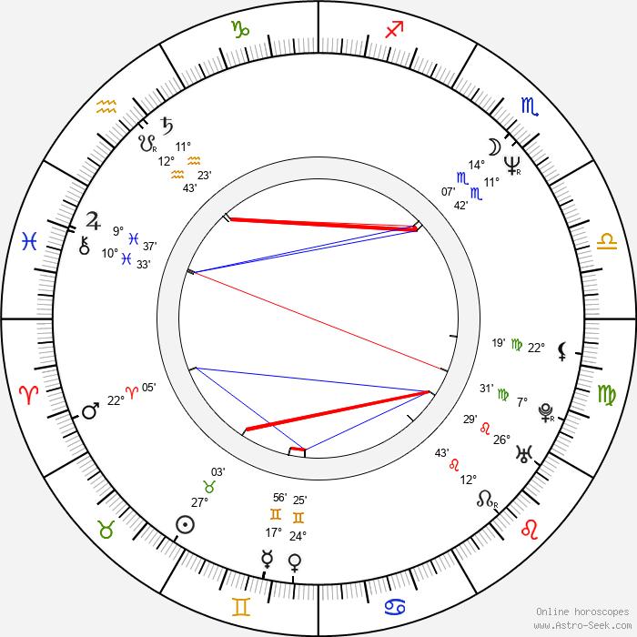 Karel Roden - Birth horoscope chart