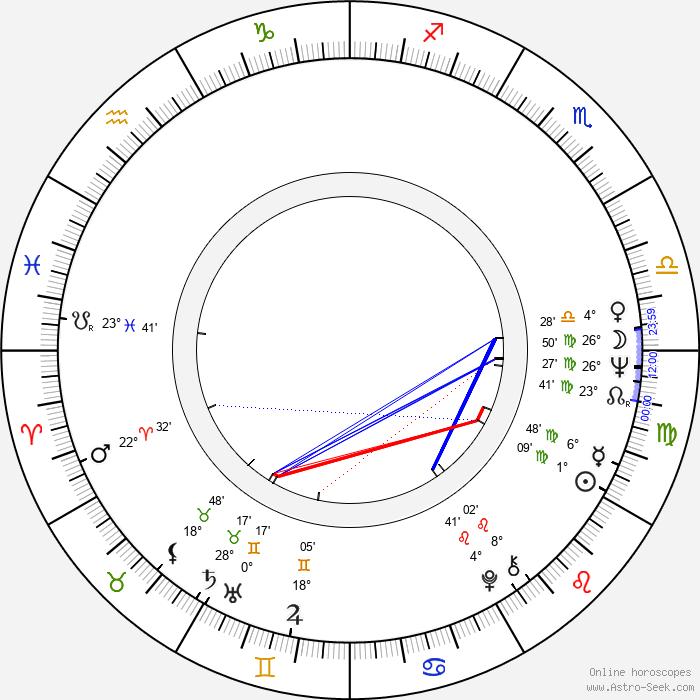 Karen Arthur - Birth horoscope chart