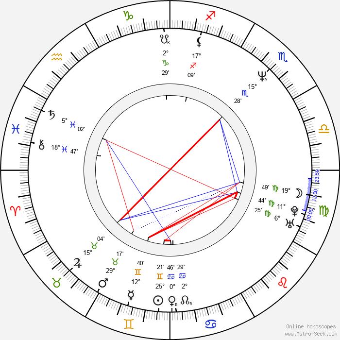 Karen Elise Baldwin - Birth horoscope chart