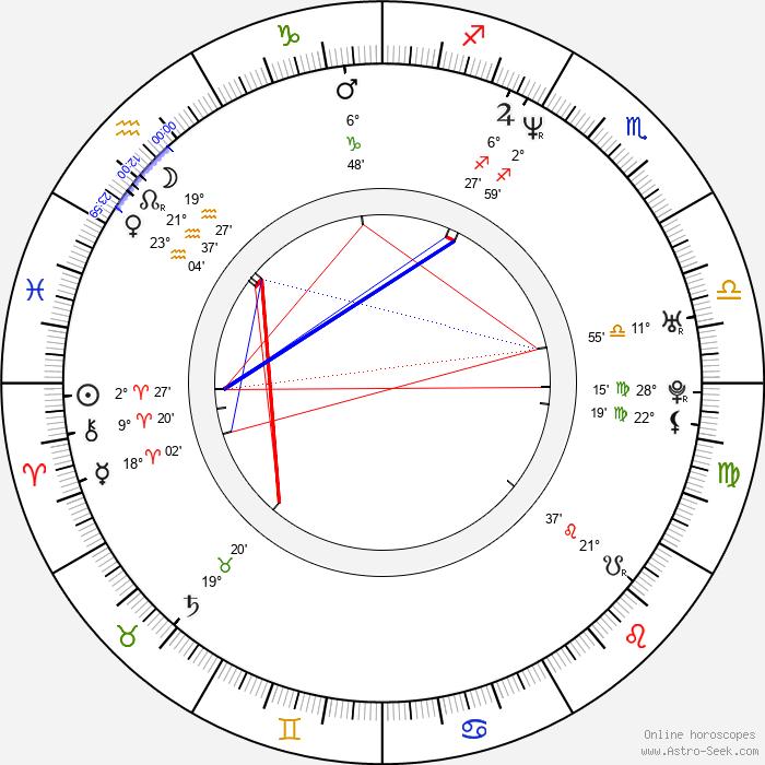 Karen McDougal - Birth horoscope chart