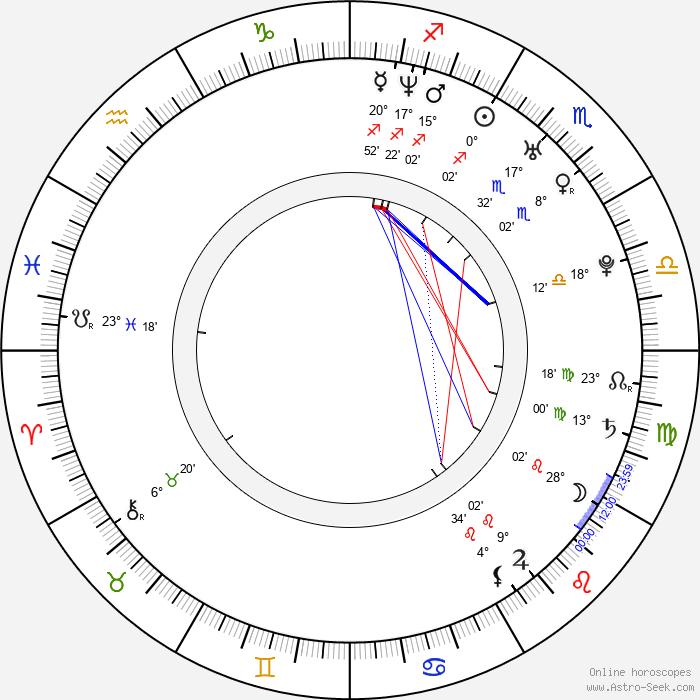 Karen O. - Birth horoscope chart