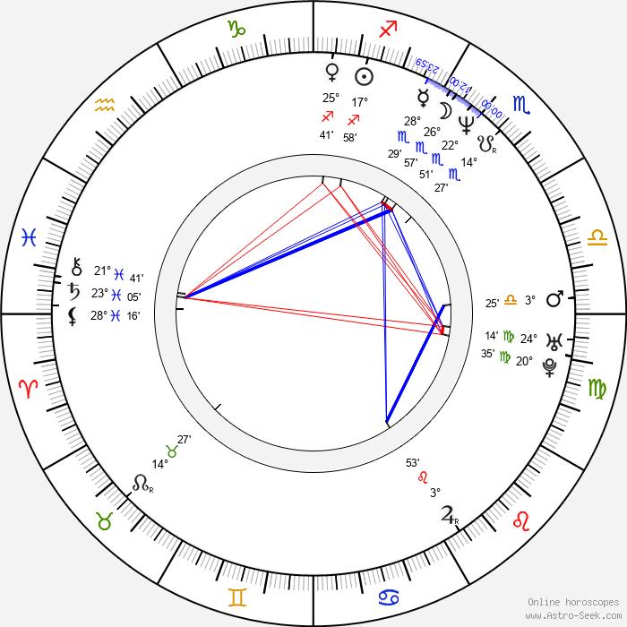 Karen Sentíes - Birth horoscope chart