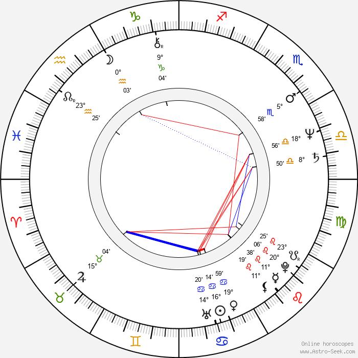 Karen Shakhnazarov - Birth horoscope chart