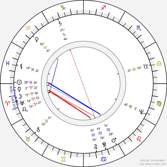 Karen Steele - Birth horoscope chart