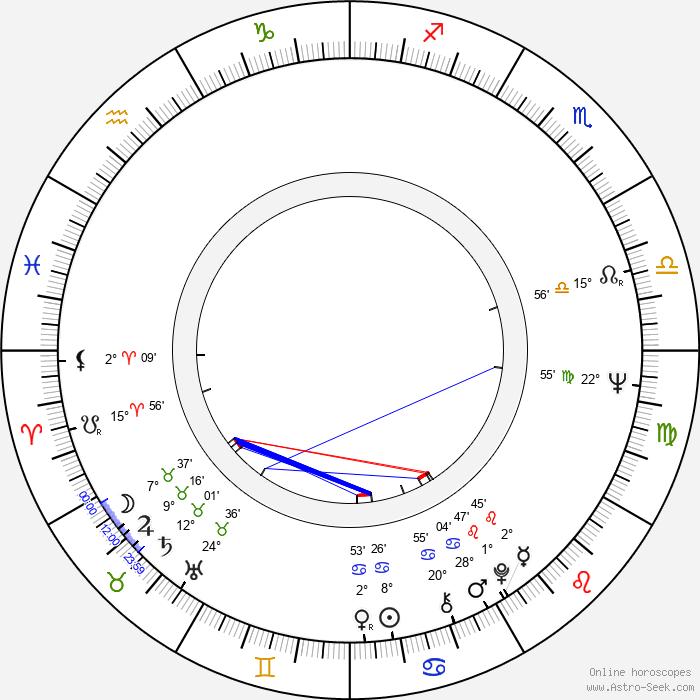Kari Aronpuro - Birth horoscope chart