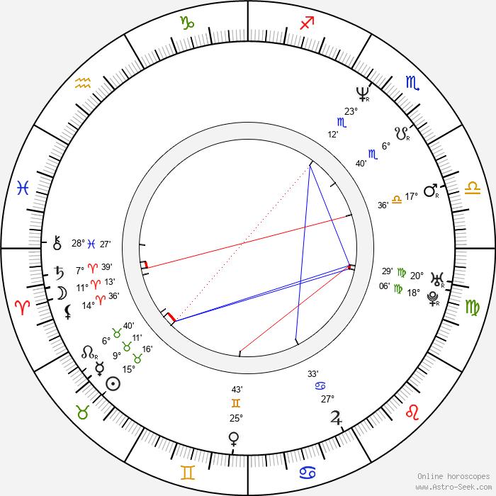 Kari-Pekka Toivonen - Birth horoscope chart