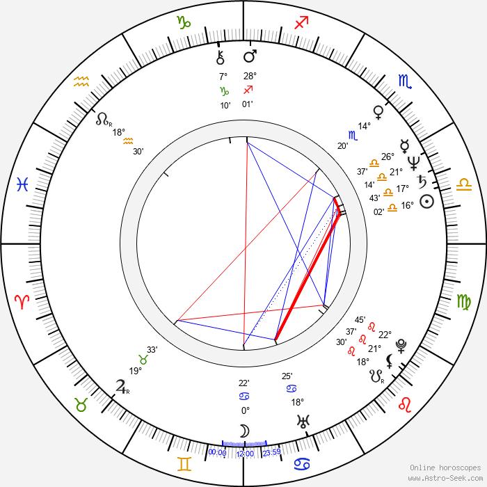Kari Riipinen - Birth horoscope chart