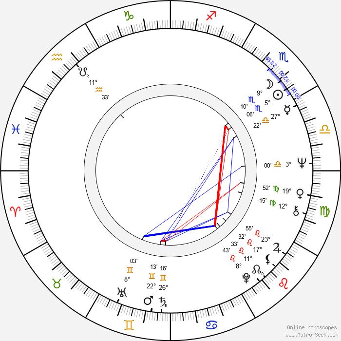Kari Suvalo - Birth horoscope chart