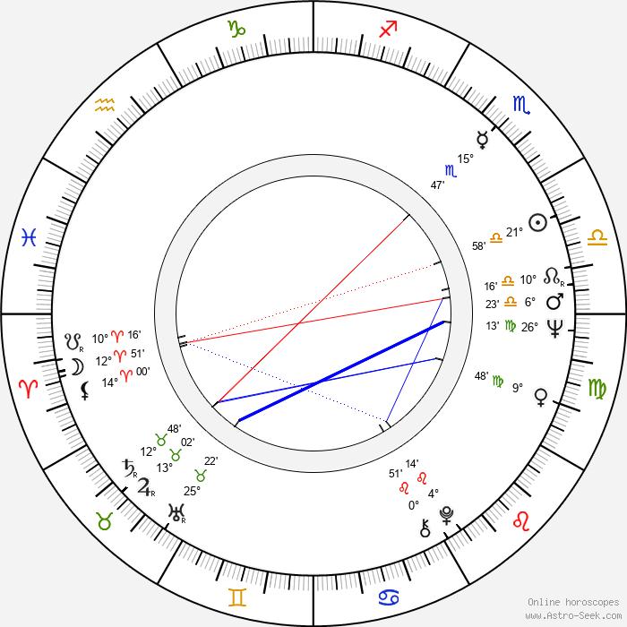 Kari Sylwan - Birth horoscope chart