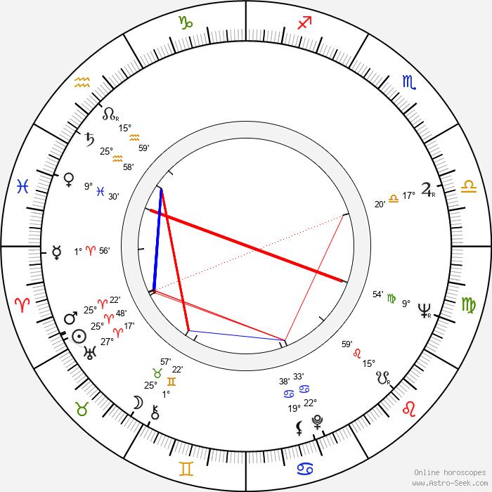 Kari Tuomisaari - Birth horoscope chart
