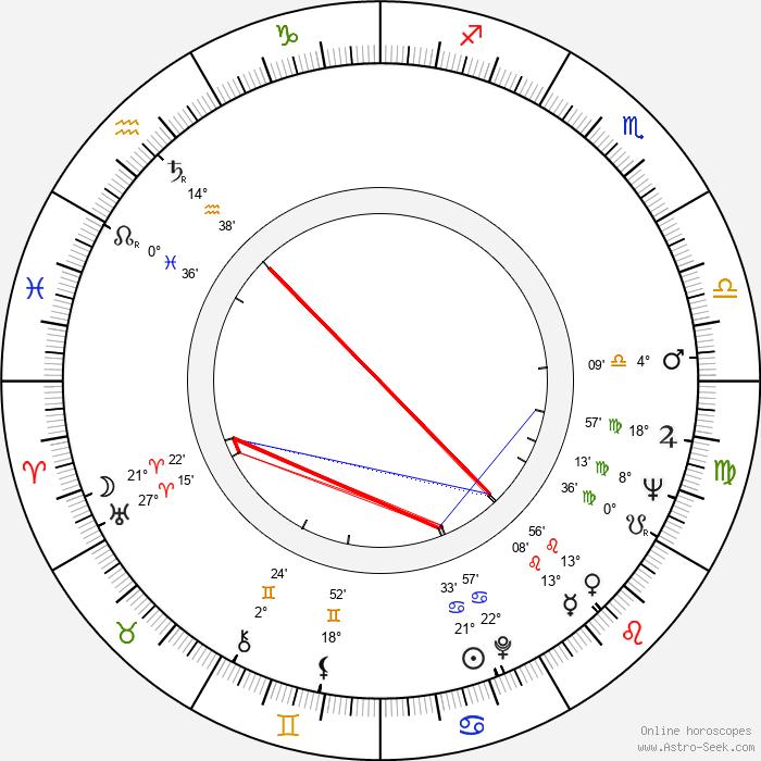 Kari Uusitalo - Birth horoscope chart