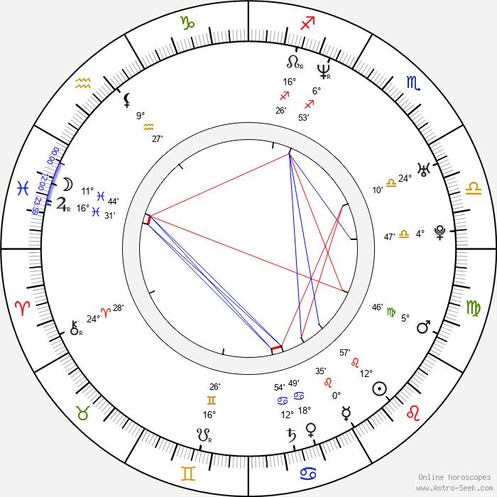 Karim Prince - Birth horoscope chart