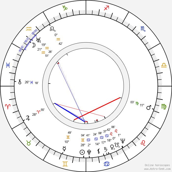 Karin Booth - Birth horoscope chart