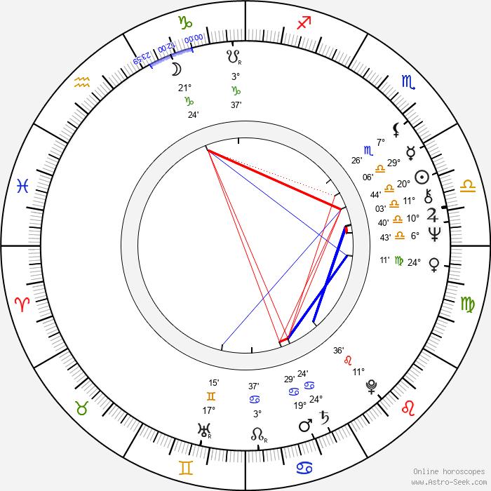 Karin Brandauer - Birth horoscope chart