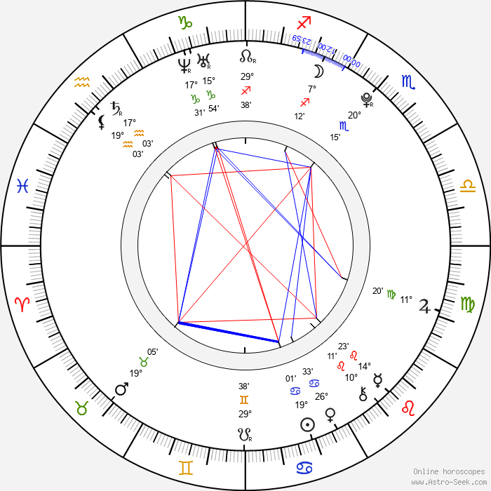 Karise Eden - Birth horoscope chart