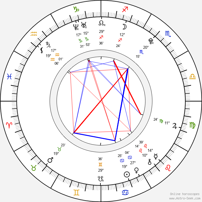 Karise Eden - Birth horoscope chart