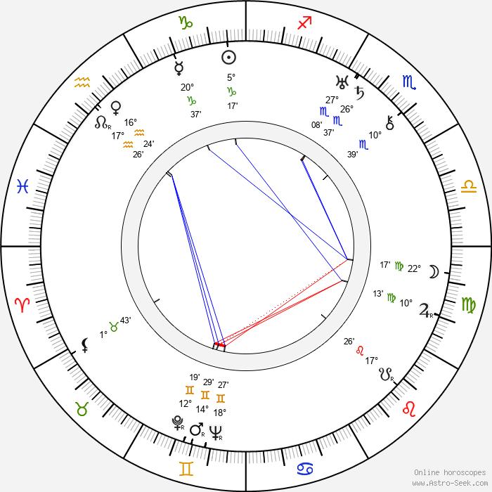 Karl Brown - Birth horoscope chart