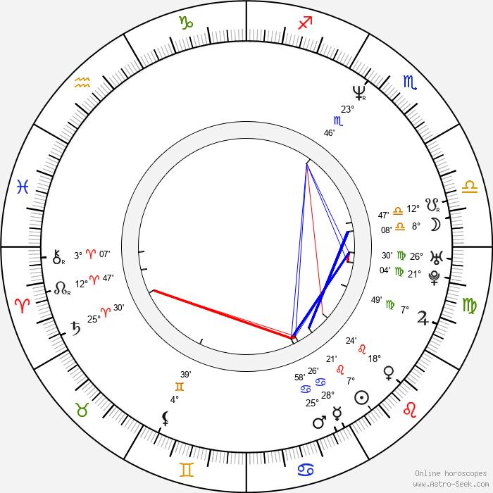 Karl Gajdusek - Birth horoscope chart