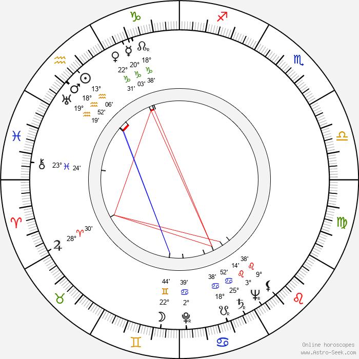 Karl Gass - Birth horoscope chart