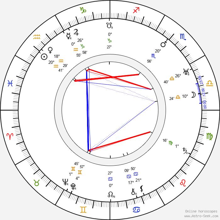 Karl Leiter - Birth horoscope chart