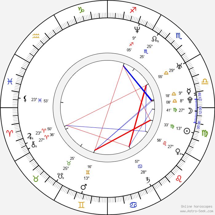 Karlee Holden - Birth horoscope chart