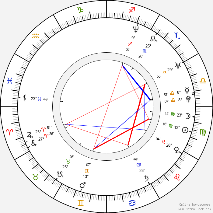 Karlee Holden - Birth horoscope chart