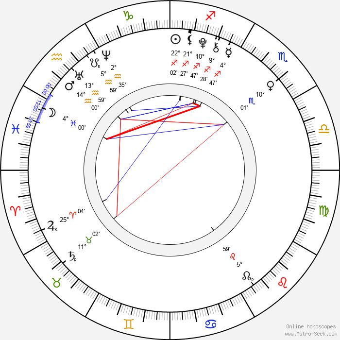 Karley Scott Collins - Birth horoscope chart