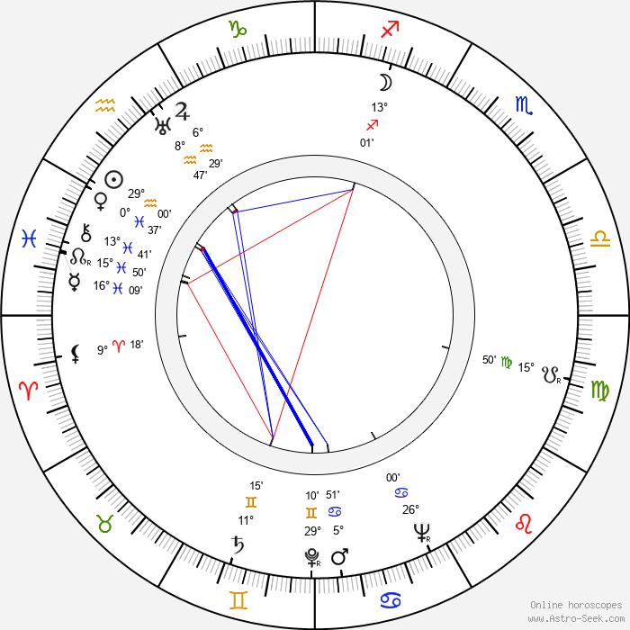 Kārlis Sebris - Birth horoscope chart