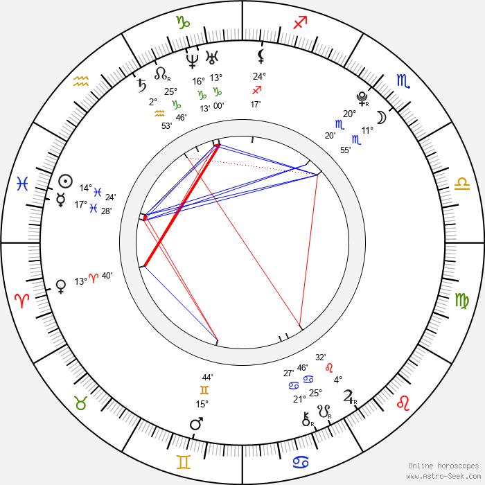 Karolína Rédlová - Birth horoscope chart