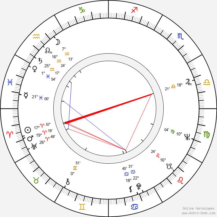 Karolina Slunéčková - Birth horoscope chart