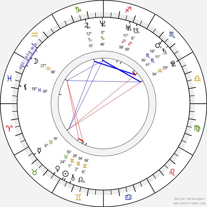Karoline Herfurth - Birth horoscope chart