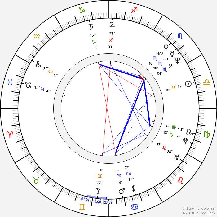 Karra Elejalde - Birth horoscope chart