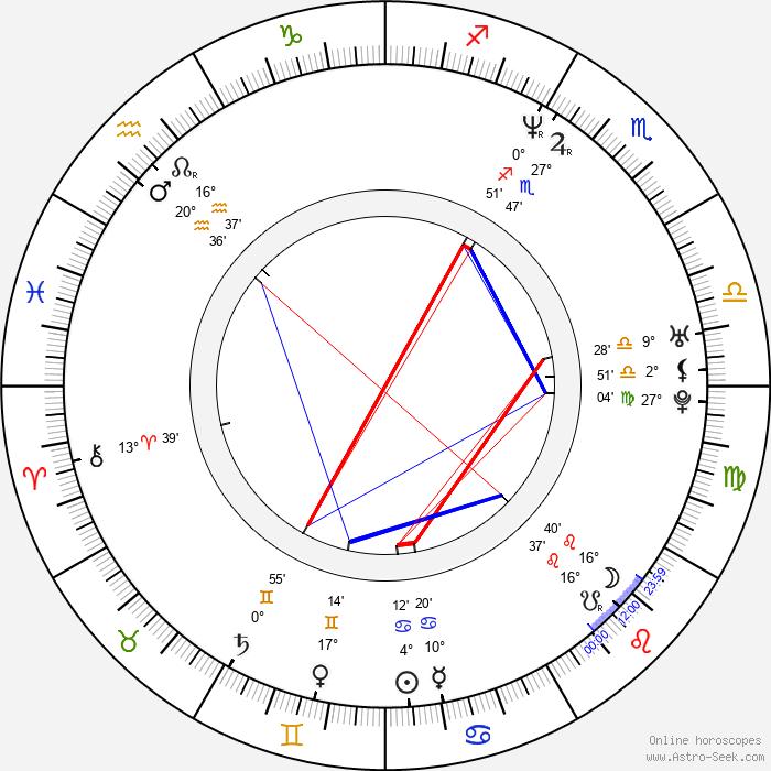 Kartika Tamara Liotard - Birth horoscope chart