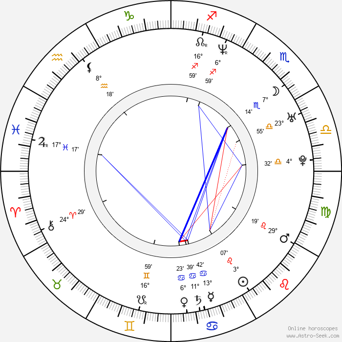 Karyne Steben - Birth horoscope chart